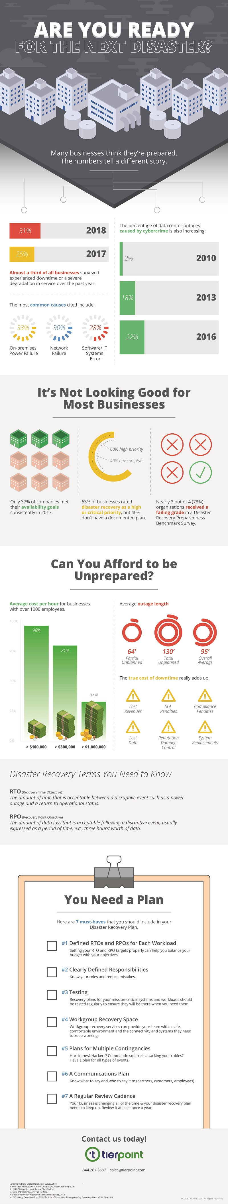 are-you-ready-for-the-next-disaster-blog-infographic