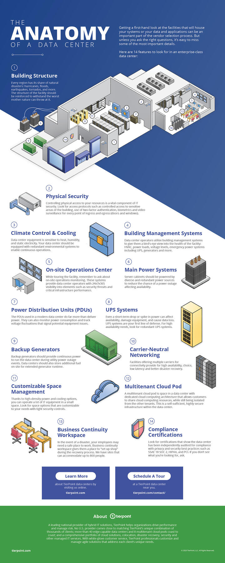 the-anatomy-of-a-data-center-infographic